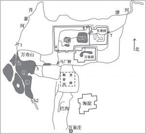 图1 三山五园水系形成示意