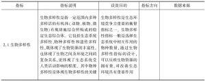表3-2 生态环境竞争力指标说明和数据来源