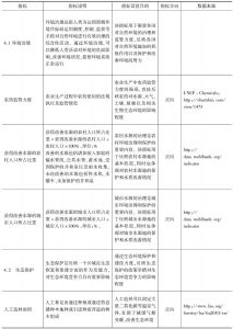 表3-4 环境管理竞争力指标说明和数据来源