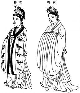 图8 袆衣 鞠衣