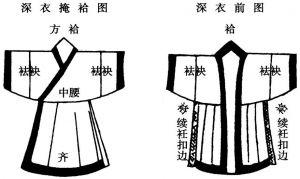 图9 深衣