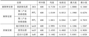 表5.5 各变量的描述性统计