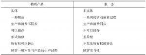 表1-1 服务和物质产品的特性比较