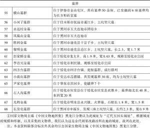 黑龙江省金代古城址与墓葬-续表7