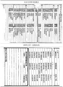 图23 《昭代王章·洗冤法录》与北京大学图书馆藏本目录对照