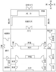 图2-62 抚州会馆建筑示意图