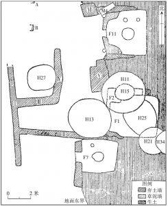 图一 院落居址平面图