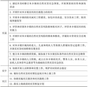 表2-1 基层政府的自然灾害管理职能