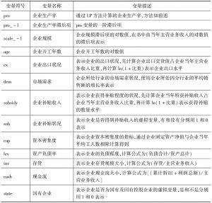 表4-1 变量及变量描述