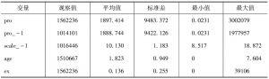 表4-2 变量的统计描述