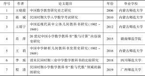 表0-2 有关近代数学教科书研究的硕士学位论文