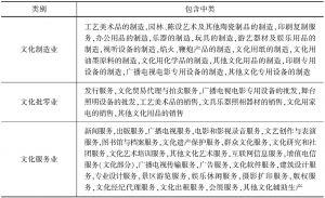 表7-1 文化制造业、文化批零业、文化服务业的中类构成