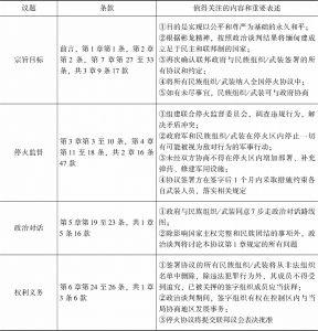 表4 全国停火协议主要内容一览