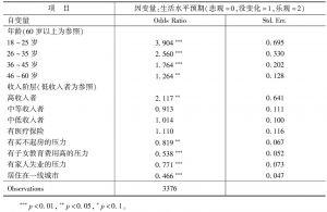 表5-7 生活水平主观预测的定序回归模型