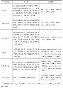 表2-1 不同领域的脆弱性概念