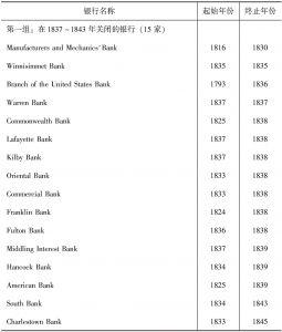表5-13 《马萨诸塞州登记簿》中波士顿银行的起始和终止年份