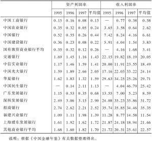 表3-9 中国各类银行资产利润率与收入利润率的比较
