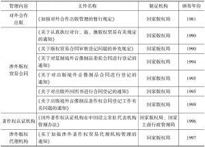 表4-2 关于数字出版企业版权交易的主要规定