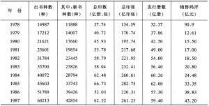 表8-2 改革开放后我国图书出版发行情况一览表