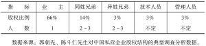 表4-2 私人股东结构及持股构成