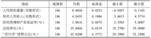 表4-1 变量描述性统计
