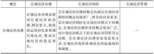 表2-2 宏观经济治理、宏观经济调控和宏观经济管理的概念比较