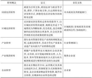 表2-2 一组转型概念的比较