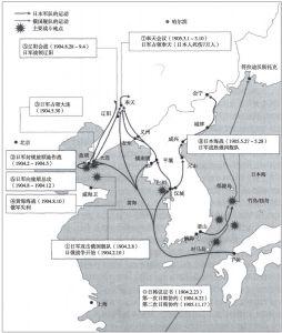 日俄战争形势图