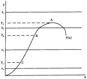 图6-6 农业微观生态经济平衡示意图