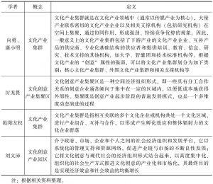 表1-2 国内相关文化园区概念研究