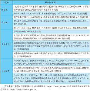 表8 我国现行税制对城市小微企业的主要税收优惠