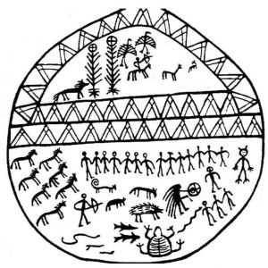 图14-1 卡钦人神鼓上描绘的萨满击鼓礼仪