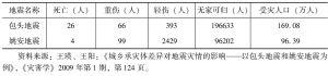 表3-1 包头地震、姚安地震人员伤亡对比