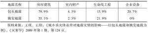 表3-2 包头地震、姚安地震财产损失比例的对比
