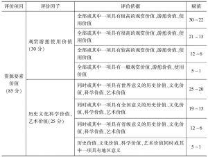 表3-2 旅游资源评价赋分标准