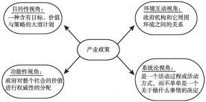 图1-1 政策的多维分析视角