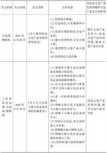 表1 2014年促进文化产业发展和维护文化产业安全政策