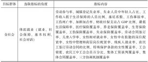 表2-4 国内研究的就业质量指标选取
