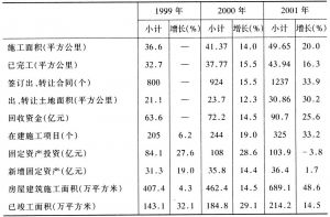 表5-1 三区基础设施建设情况