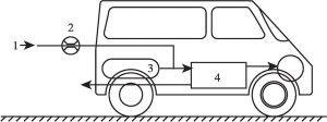 图5 流量法测量示意