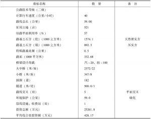 表12-5 可行性研究主要技术经济指标表