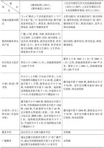 表1 北京基层公共文化设施建设标准、服务规范与试行版对比
