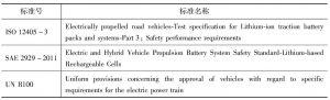 表10 国外动力蓄电池安全相关标准