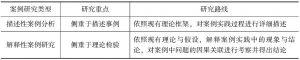 表4-1 案例研究的类型与特点