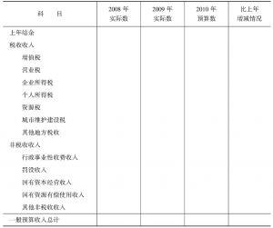 表3 一般预算收入总表
