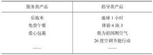 表2-3 产品类型