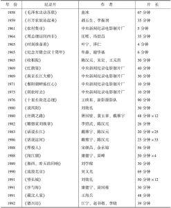 表1 参考中国纪录片作品目录