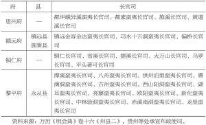 表1-3 明代黔东政区一览