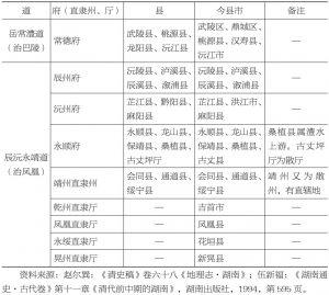 表1-4 清代湘西政区一览