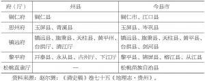 表1-5 清代黔东政区一览